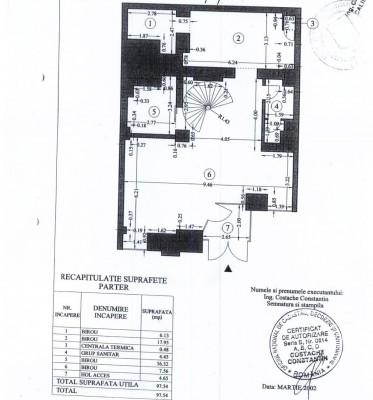 Spatiu comercial de inchiriat zona Bulevardul Unirii, Bucuresti 258 mp