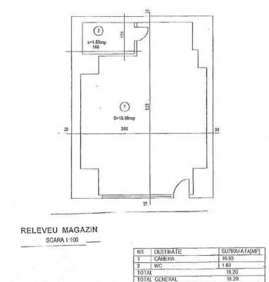 Spatiu comercial de inchiriat zona Piata Romana, Bucuresti 18.2 mp
