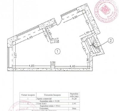 Spatiu comercial de inchiriat zona Ultracentral - Hilton, Bucuresti