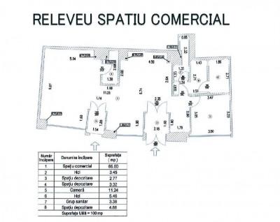 Spatiu comercial de vanzare zona Soseaua Colentina, Bucuresti 100 mp