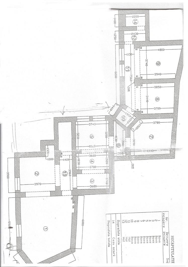 Spatiu comercial de inchiriat zona Universitate - Teatrul National, Bucuresti